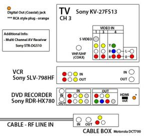 Direct tv home wiring diagram  Wiring images