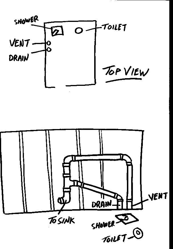 Basement plumbing hook up