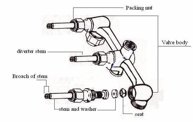 3 way diverter valve wiring diagram doorbell transformer diagram, diverter, free engine image for user manual download