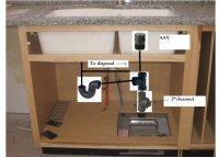 Kitchen sink rough-in on disposer side