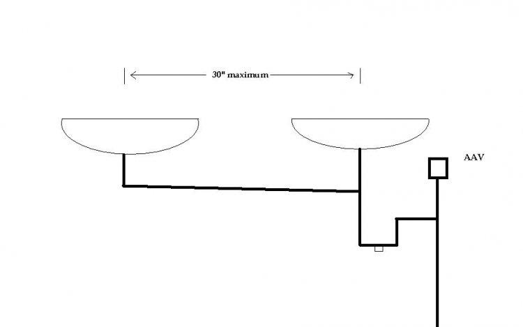 double sink drain diagram