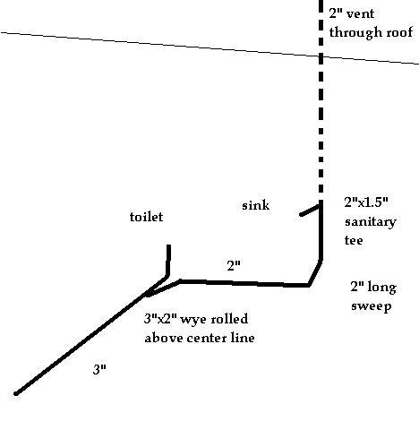 Upstream vent for toilet?