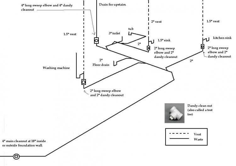 Typical Bathroom Flush Valve Wiring Diagram, Typical, Get