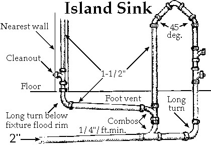 Can I plumb an island sink 12' from drain