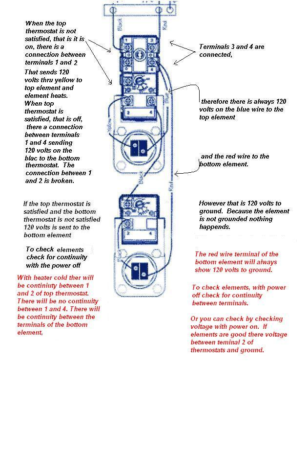 Wiring Diagram For Hot Water Heater Element Auto Electrical Wiring Diagram