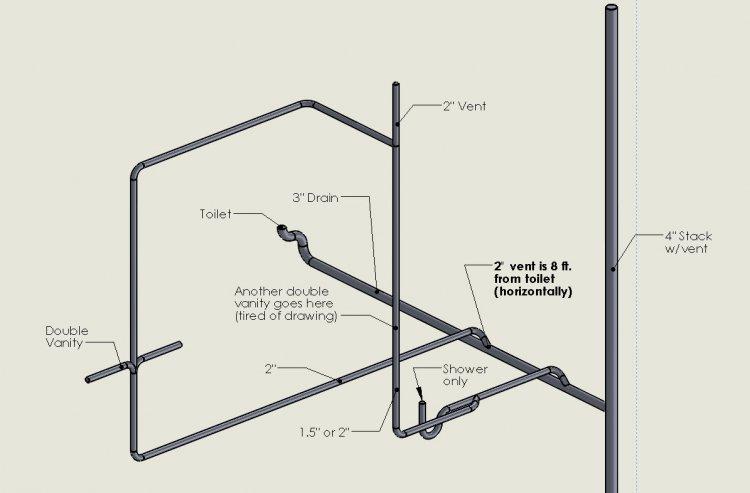 Sanitary Vent Diagram, Sanitary, Free Engine Image For