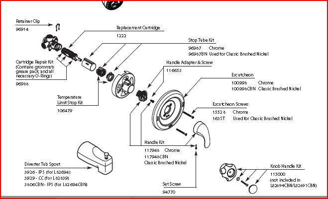 Bathtub/shower faucet repair