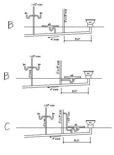 Plumbing drain / vent layout question
