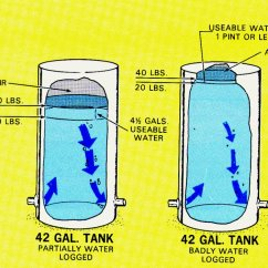 Well Pump Pressure Tank Diagram Of The Tabernacle Moses Can I Add Second After House Filter?