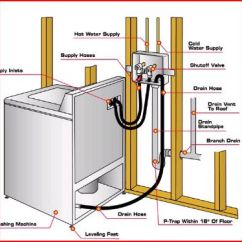 Bathroom Plumbing Vent Stack Diagram Amana Heat Pump Wiring How Do I Drain My Washer Into Bathtub Pipe
