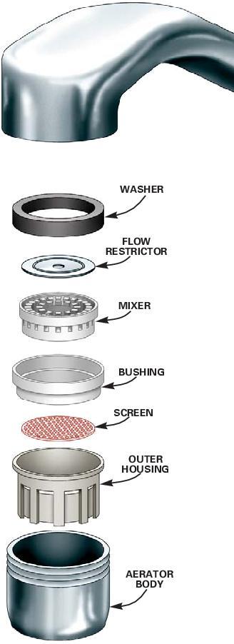 delta kitchen faucet parts diagram ikea plates kohler