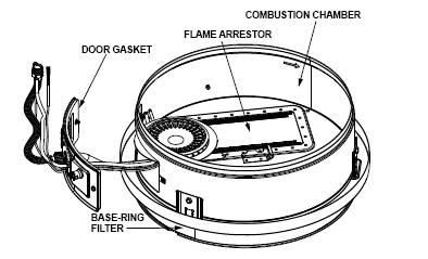 Pilot light problems hot water heater