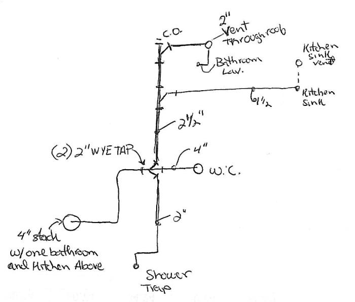 Fume Hood Wiring Diagram Fume Hood Fittings Wiring Diagram