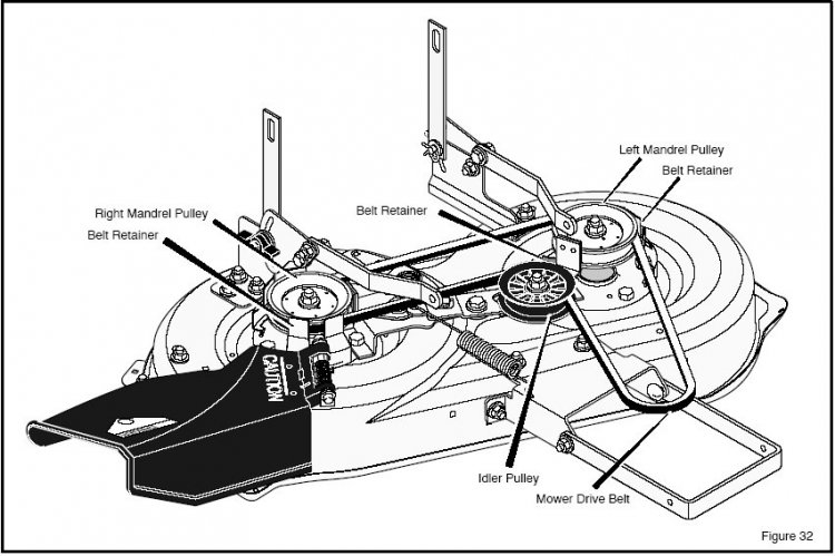 I need a murray drive belt diagram
