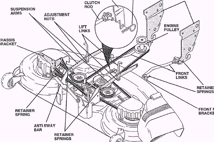 Craftsman Lawn Mower Model 917 Wiring Diagram - Wiring Diagram