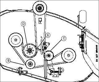 Scotts riding lawnmower by John Deere Belt Diagram