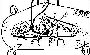 John Deere LT160 mower deck belt diagram