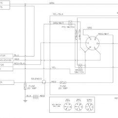 Push Mower Wiring Diagram 90 Honda Accord Fuel Pump Gilson Lawn Schematic Bolens Online Tractor