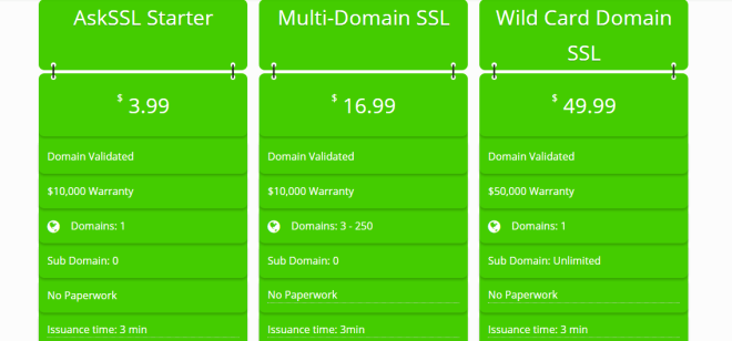 10 Best SSL Certificate providers.