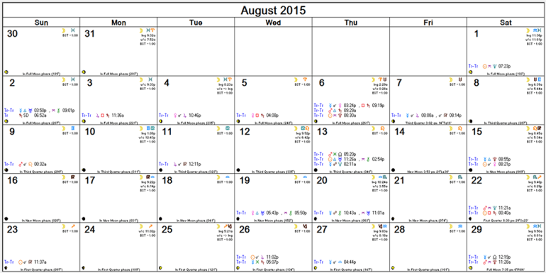 August Astro Calendar -- transits
