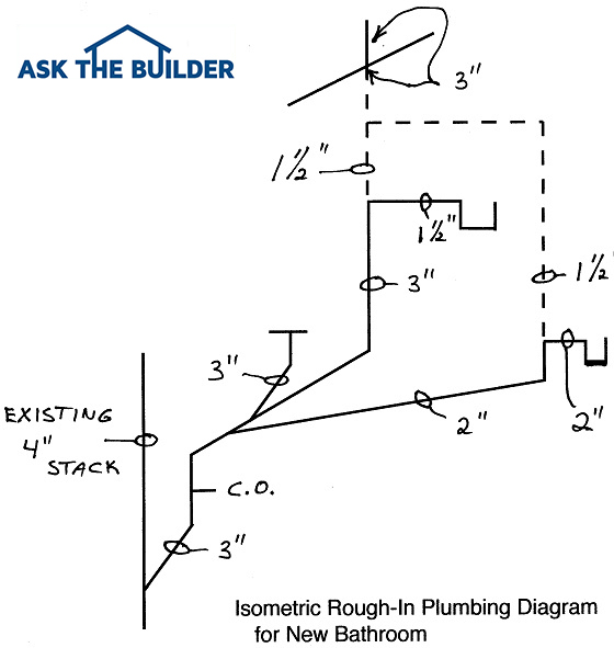 pex plumbing diagram 2001 bass tracker wiring examples schematic rough in ask the builder diagrams isometric
