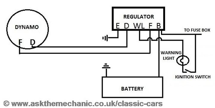 Wl Wiring Diagram Sunbeam Alpine Dynamo Or Alternator