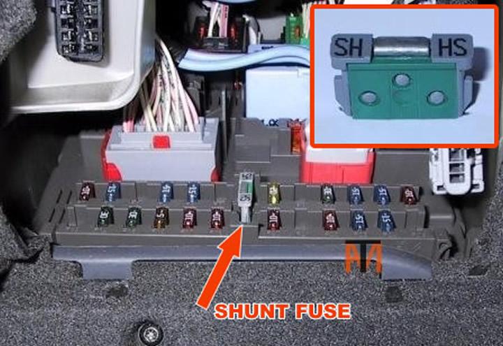 peugeot 106 fuse box brake lights