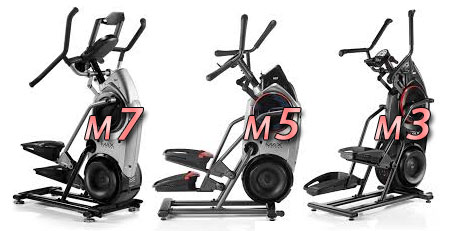 Bowflex Max Trainer Review: How Does the Max Trainer Stack up?