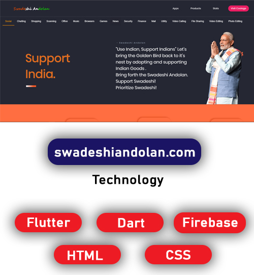 SwadeshiAndolan