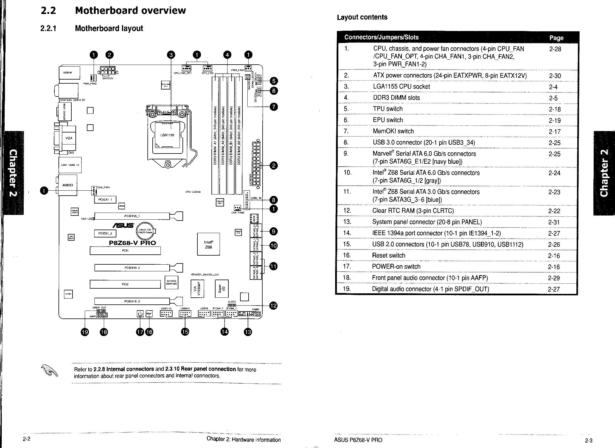 Topic: Asus motherboard P8Z68-V Pro SATA connections