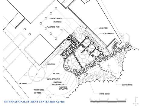 Garden Design Grading PDF