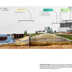 Diagram Of Dune Formation Fender Jazz Wiring Asla 2011 Student Awards | Reclaiming The Shoreline: Redefining Indiana's Lake Michigan Coast