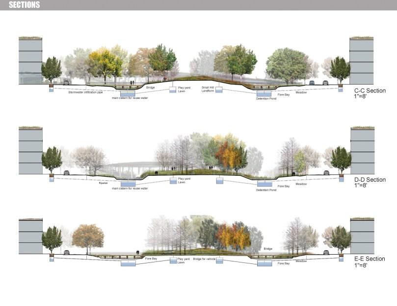 Architectural Section Landscape Architecture Design Landscape Architecture Plan