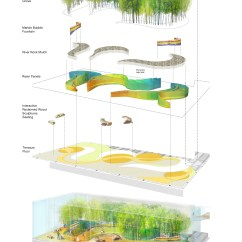 Landscape Concept Design Diagram Usb 2 0 Wire Asla 2013 Professional Awards The Crown Sky Garden Ann