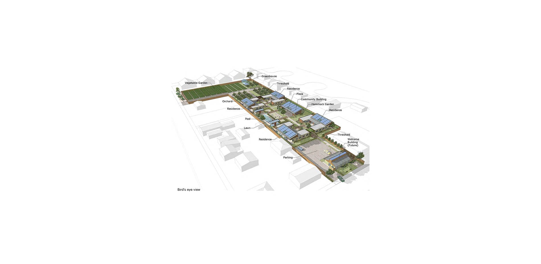 Sweetwater Spectrum Residential Community For Adults With