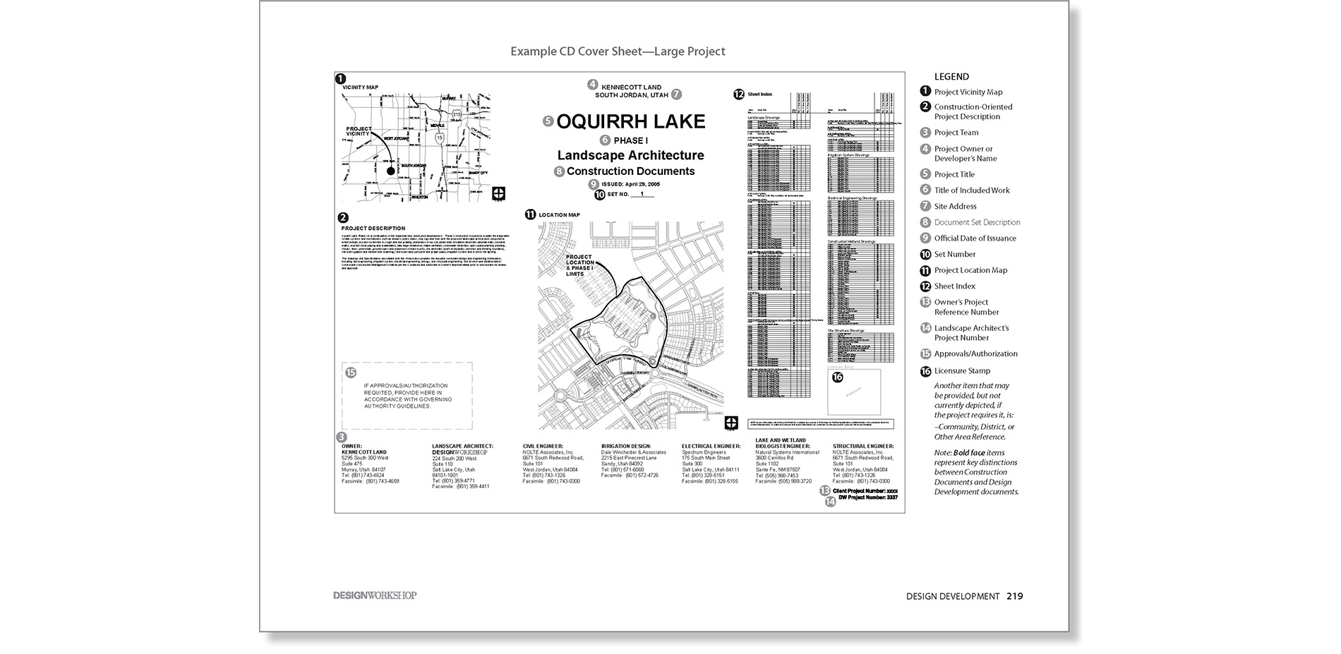 Architecture Design Sheet Layout Images