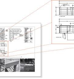 three dimensional documentation example [ 1900 x 927 Pixel ]