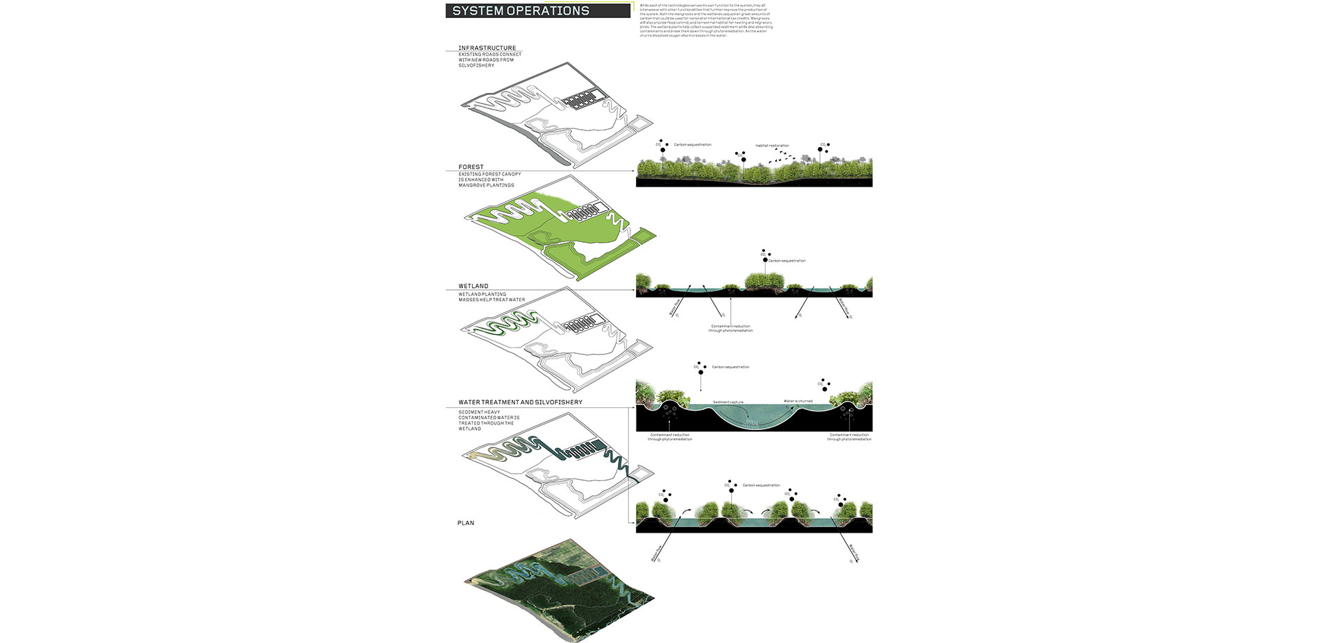 Flushless Toilets Diagram Gulf Stream Crescendo Motorhome