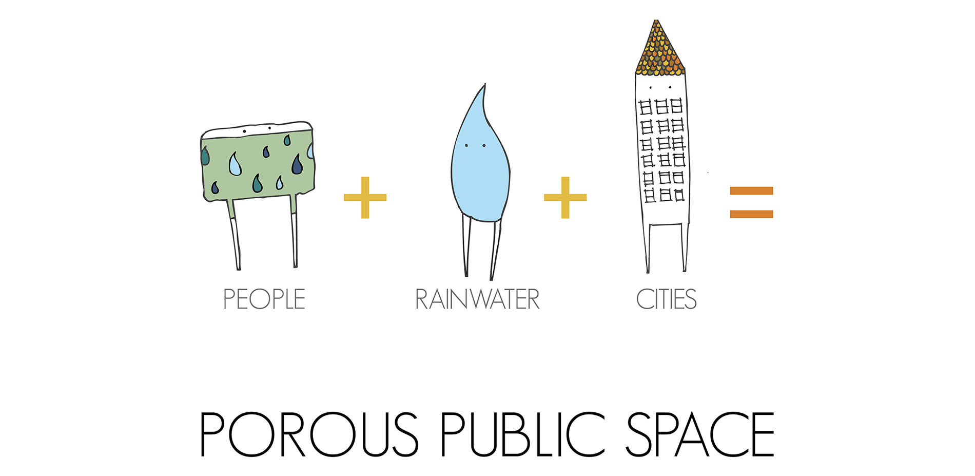 Porous Public Space People Rainwater Cities
