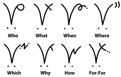 Extramanual Marks in Written ASL