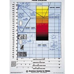 Asm Phase Diagram Vehicle Damage Heat Treater S Color Poster International Web Content Display