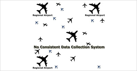 Aviation Safety Solutions for Quality Assurance SMS Programs