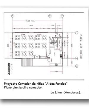 Proyecto Honduras Comedor