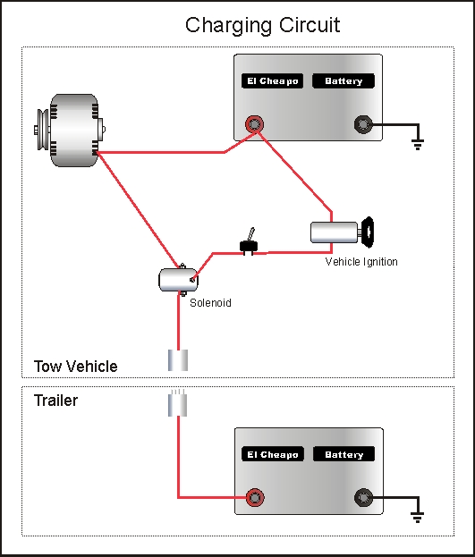 Trailer Breakaway Wiring Schematic Teardrops N Tiny Travel Trailers View Topic My Wiring