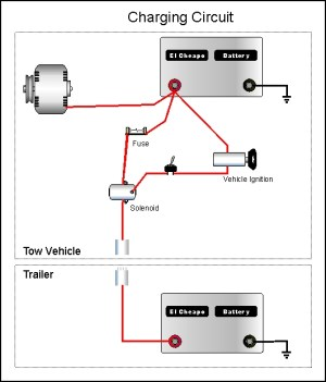 Trailer battery wiring questions?  Page 2  Expedition Portal