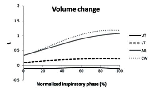 Journal of Neuroscience and Neuroengineering
