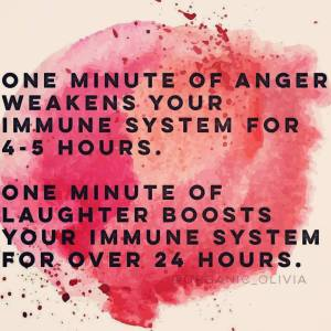 Anger vs Laughter
