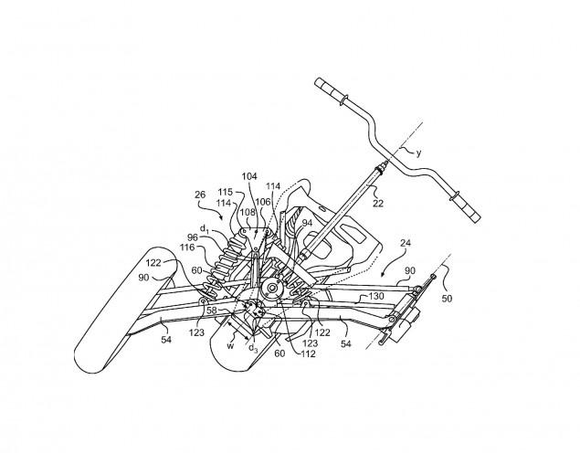 BRP solicita patente en USA para Spyder que se incline