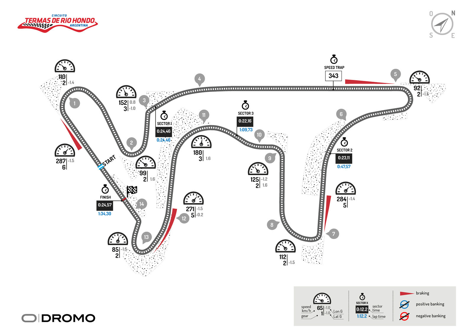 Circuito Termas De Rio Hondo : Introducing the termas de rio hondo circuit of argentina