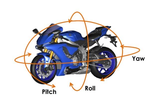 2015-Yamaha-YZF-R1-Pitch-Roll-Diagram